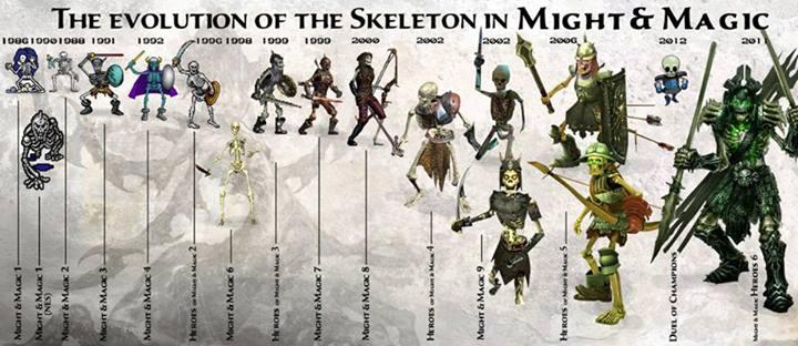 Эволюция скелетов в Might and Magic
