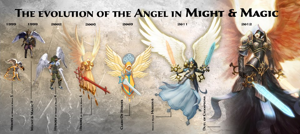 Эволюция Ангелов в Might & Magic.