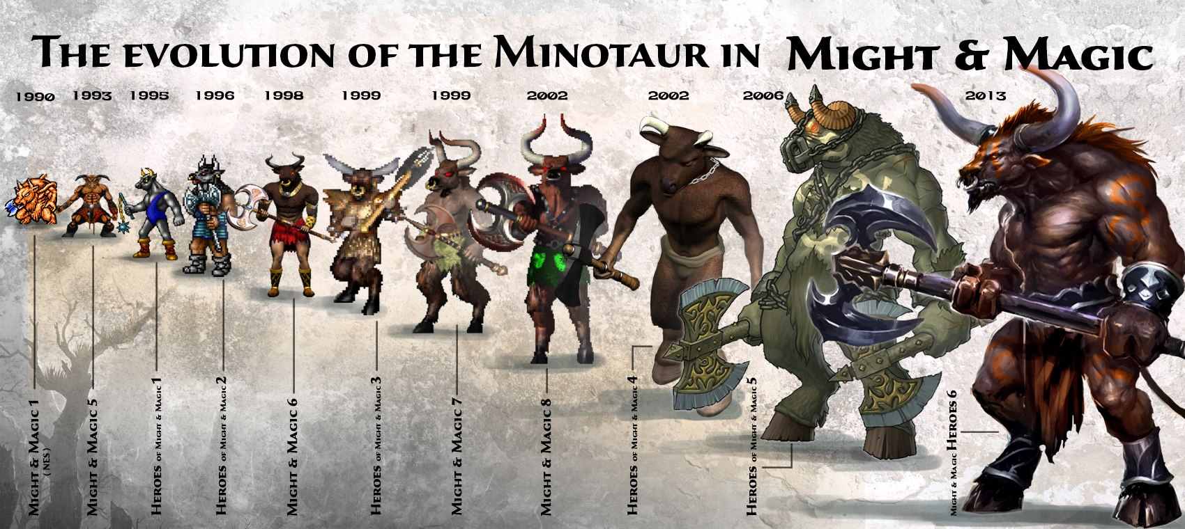 myth and the evolution of heroes Myth and heroes there have been several notable african americans who fought to break the myth and became heroes myth and the evolution of heroes essay.